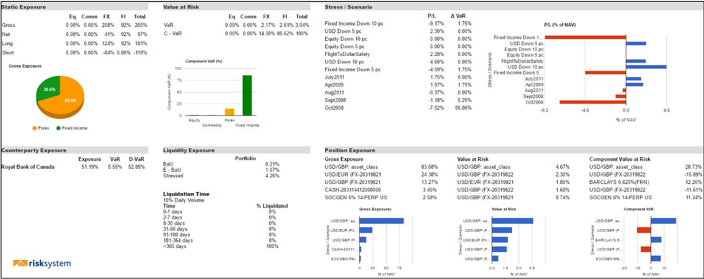 RiskSystem screenshot 2