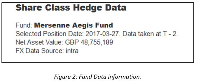 share class hedge data